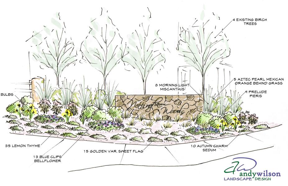 Awld design samples for Sample landscape design